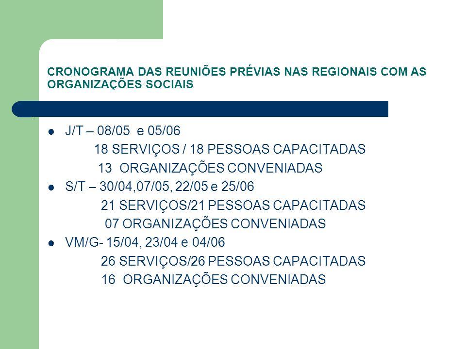 CRONOGRAMA DAS REUNIÕES PRÉVIAS NAS REGIONAIS COM AS ORGANIZAÇÕES SOCIAIS J/T – 08/05 e 05/06 18 SERVIÇOS / 18 PESSOAS CAPACITADAS 13 ORGANIZAÇÕES CON