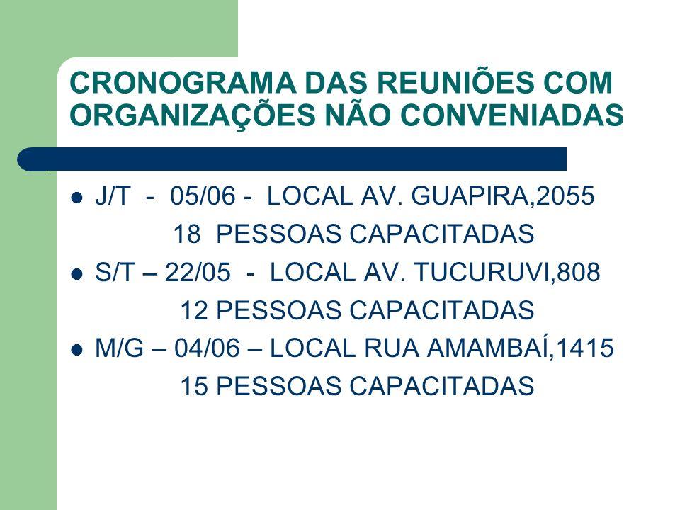CRONOGRAMA DAS REUNIÕES COM ORGANIZAÇÕES NÃO CONVENIADAS J/T - 05/06 - LOCAL AV. GUAPIRA,2055 18 PESSOAS CAPACITADAS S/T – 22/05 - LOCAL AV. TUCURUVI,