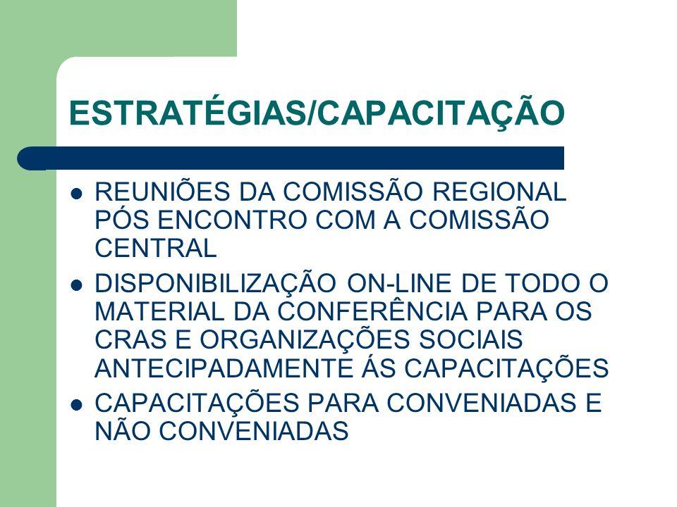 AS ORGANIZAÇÕES CAPACITARÃO OS USUÁRIOS DIRETOS E INDIRETOS RESPEITADO O CRITÉRIO DE PARTICIPAÇÃO ( A PARTIR DE 16 ANOS) AS ORGANIZAÇÕES CAPACITARÃO OS TRABALHADORES SOCIAIS OS CRAS CAPACITARÃO SUA EQUIPE TÉCNICA ESTRATÉGIAS/CAPACITAÇÃO