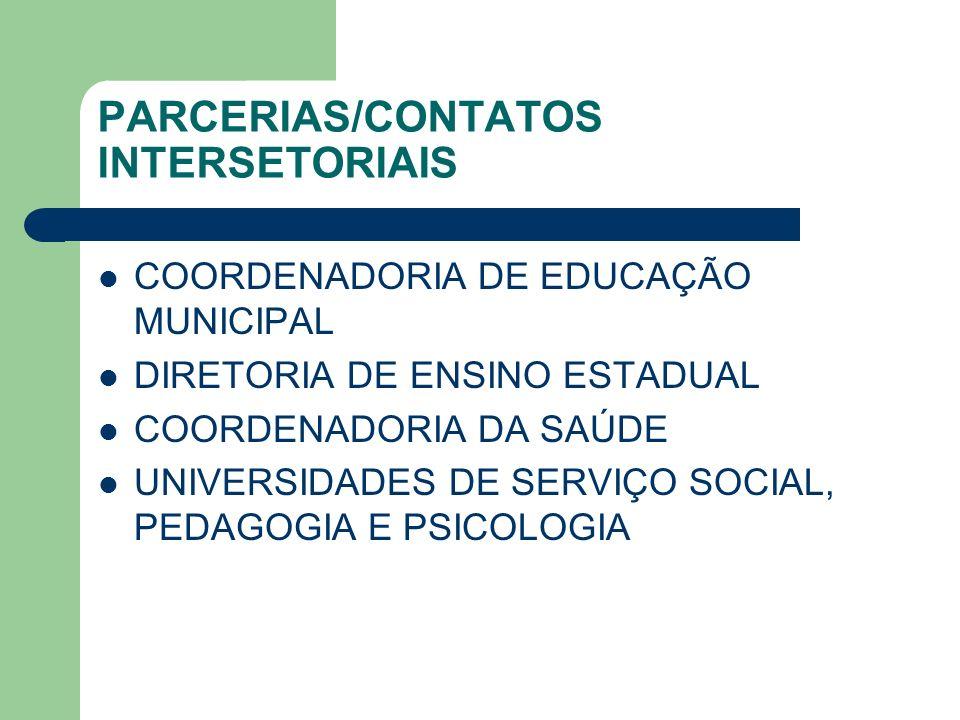 PARCERIAS/CONTATOS INTERSETORIAIS COORDENADORIA DE EDUCAÇÃO MUNICIPAL DIRETORIA DE ENSINO ESTADUAL COORDENADORIA DA SAÚDE UNIVERSIDADES DE SERVIÇO SOC