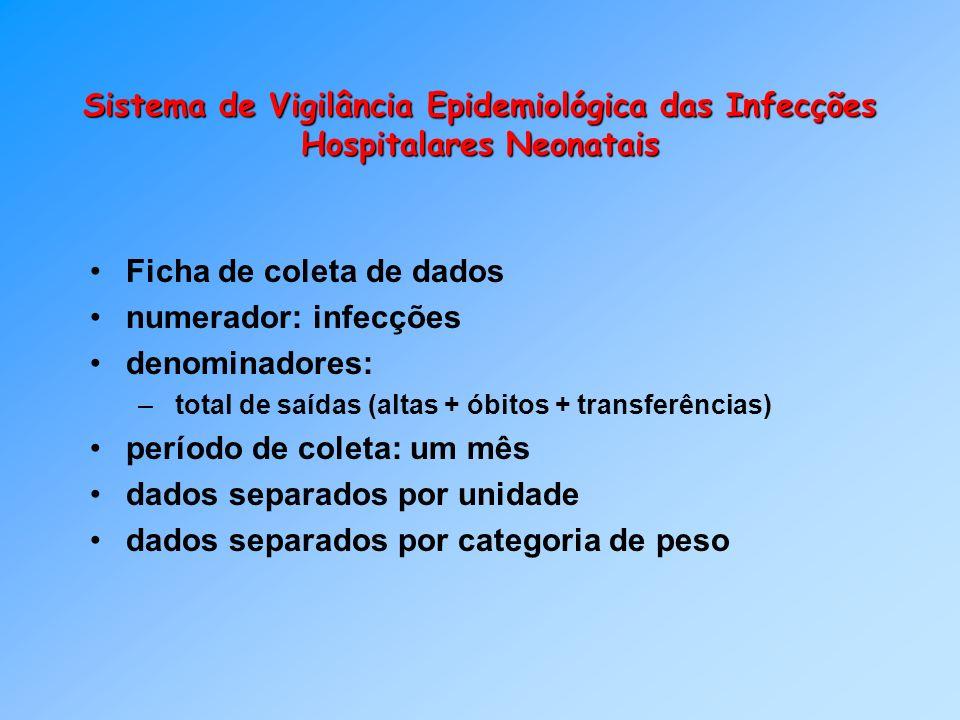 Sistema de Vigilância Epidemiológica das Infecções Hospitalares Neonatais Ficha de coleta de dados numerador: infecções denominadores: – total de saíd
