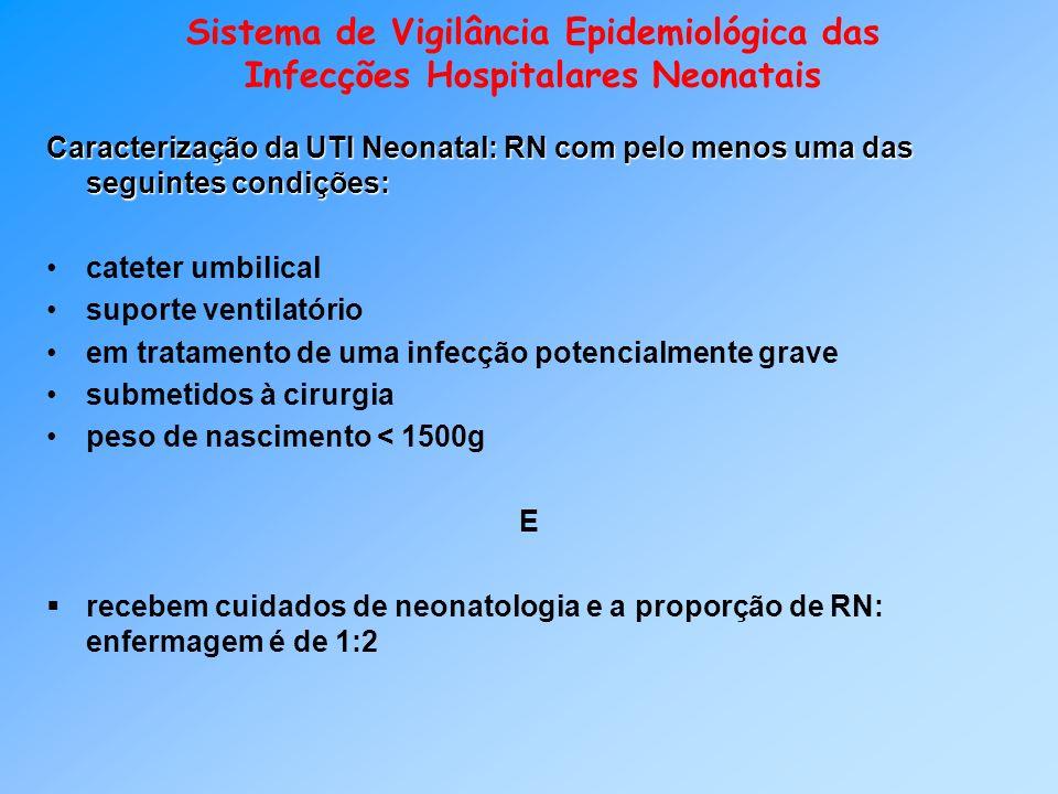 Sistema de Vigilância Epidemiológica das Infecções Hospitalares Neonatais Caracterização da UTI Neonatal: RN com pelo menos uma das seguintes condiçõe