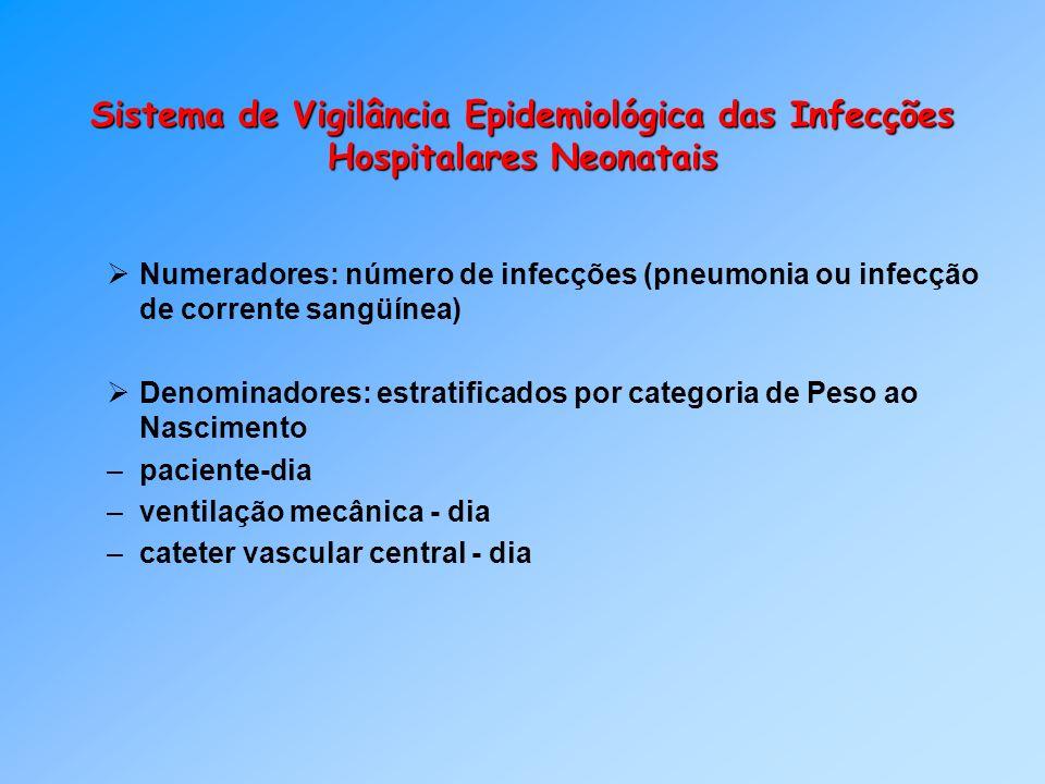 Sistema de Vigilância Epidemiológica das Infecções Hospitalares Neonatais Numeradores: número de infecções (pneumonia ou infecção de corrente sangüíne