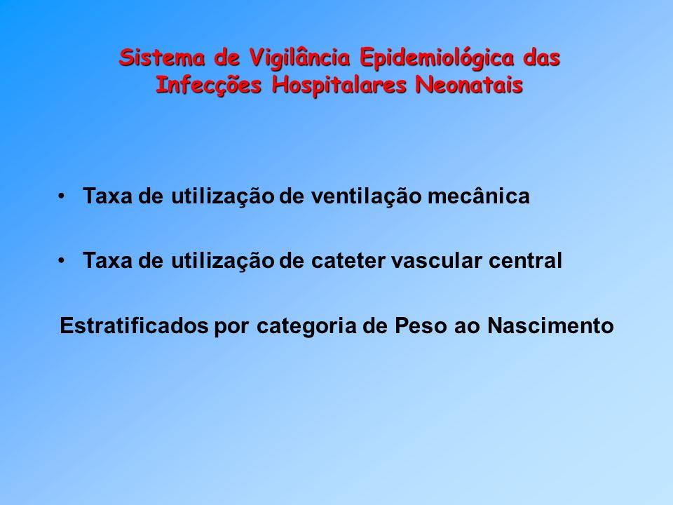 Sistema de Vigilância Epidemiológica das Infecções Hospitalares Neonatais Taxa de utilização de ventilação mecânica Taxa de utilização de cateter vasc
