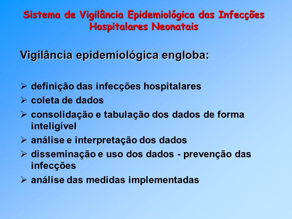 Sistema de Vigilância Epidemiológica das Infecções Hospitalares Neonatais Vigilância epidemiológica engloba: definição das infecções hospitalares cole