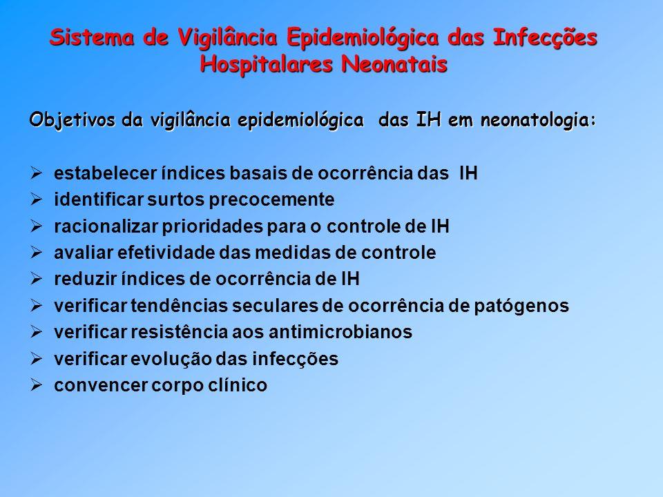 Sistema de Vigilância Epidemiológica das Infecções Hospitalares Neonatais Objetivos da vigilância epidemiológica das IH em neonatologia: estabelecer í