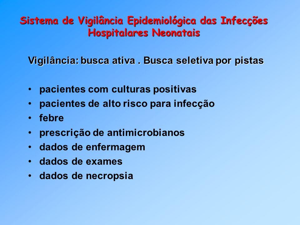 Sistema de Vigilância Epidemiológica das Infecções Hospitalares Neonatais Vigilância: busca ativa. Busca seletiva por pistas pacientes com culturas po