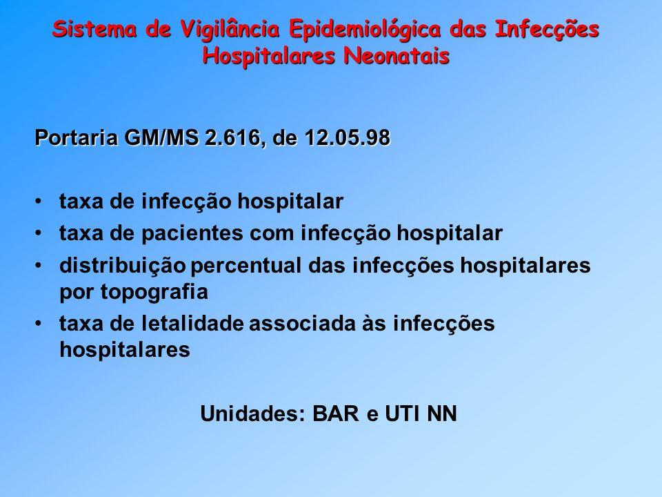 Sistema de Vigilância Epidemiológica das Infecções Hospitalares Neonatais Portaria GM/MS 2.616, de 12.05.98 taxa de infecção hospitalar taxa de pacien