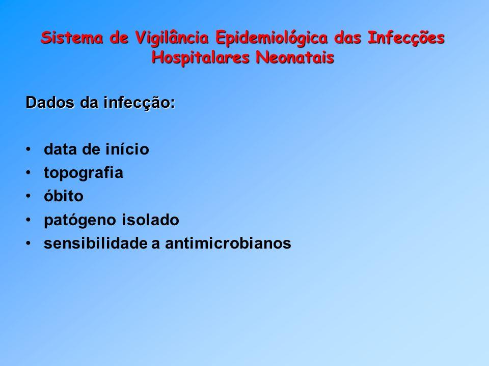 Sistema de Vigilância Epidemiológica das Infecções Hospitalares Neonatais Dados da infecção: data de início topografia óbito patógeno isolado sensibil
