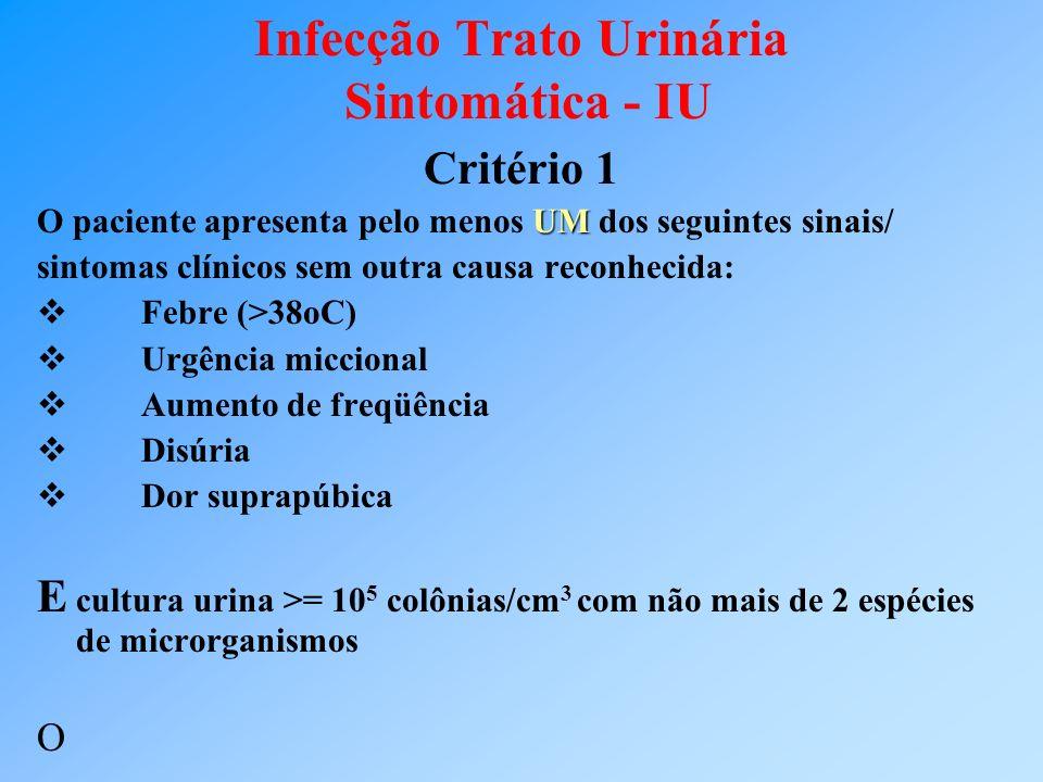 Infecção Trato Urinária Sintomática - IU Critério 1 UM O paciente apresenta pelo menos UM dos seguintes sinais/ sintomas clínicos sem outra causa reco