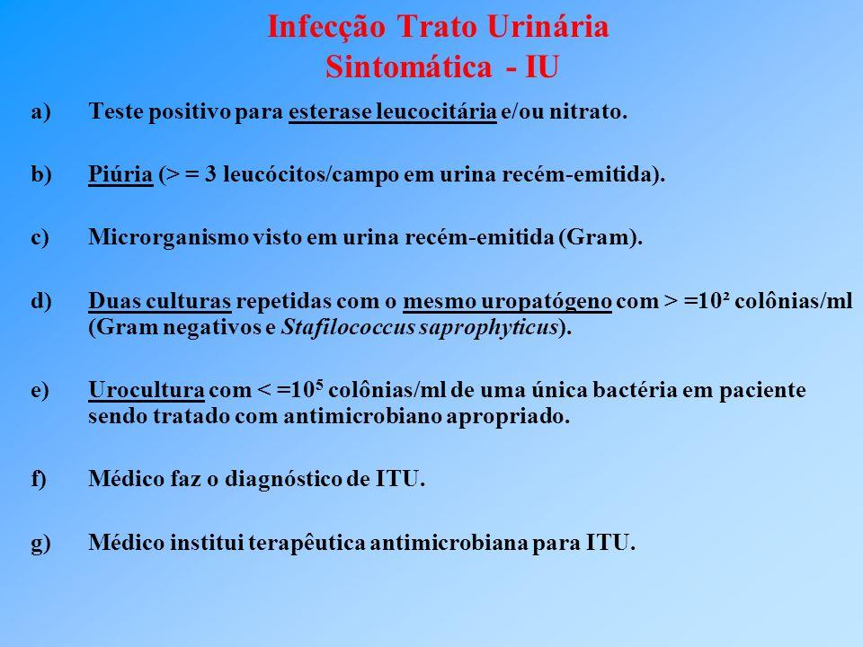 Infecção Trato Urinária Sintomática - IU a)Teste positivo para esterase leucocitária e/ou nitrato. b)Piúria (> = 3 leucócitos/campo em urina recém-emi