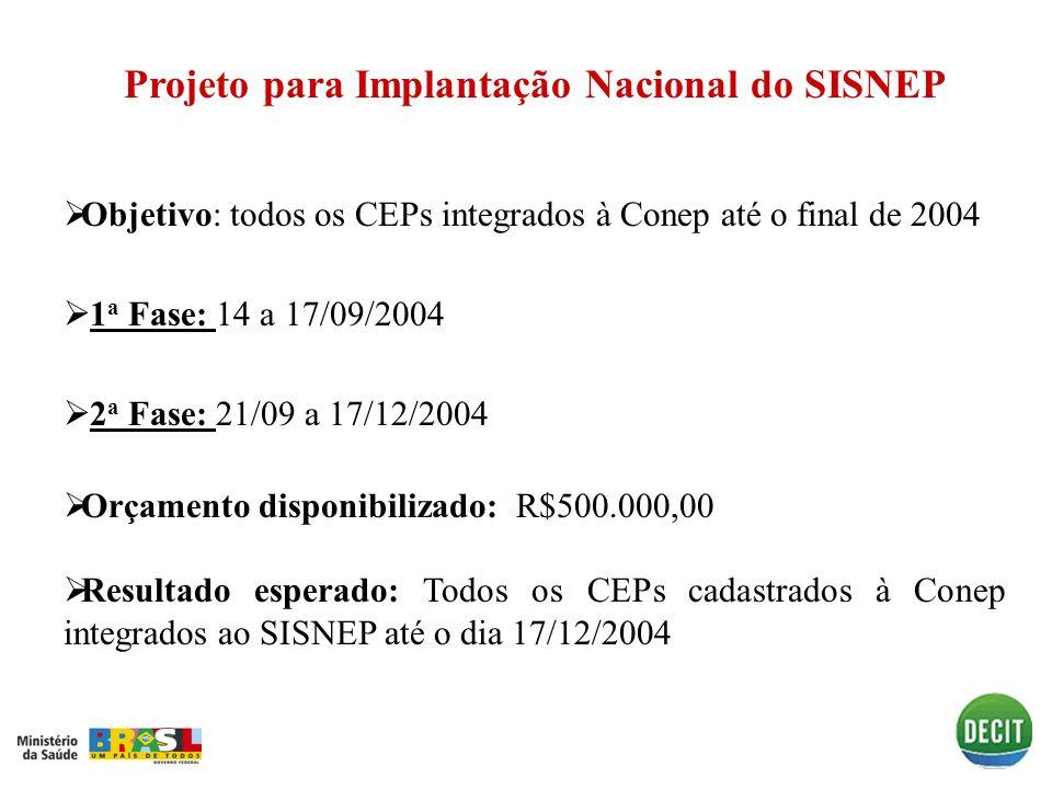 Projeto para Implantação Nacional do SISNEP Objetivo: todos os CEPs integrados à Conep até o final de 2004 1 a Fase: 14 a 17/09/20041 a Fase: 2 a Fase