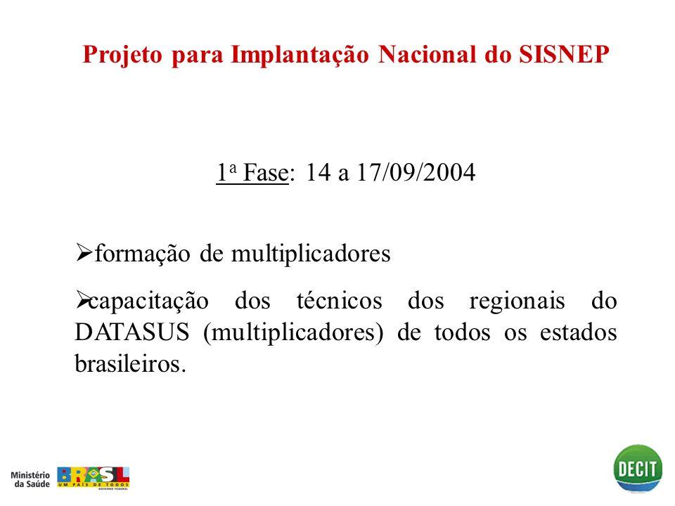 Projeto para Implantação Nacional do SISNEP 1 a Fase1 a Fase: 14 a 17/09/2004 formação de multiplicadores capacitação dos técnicos dos regionais do DA