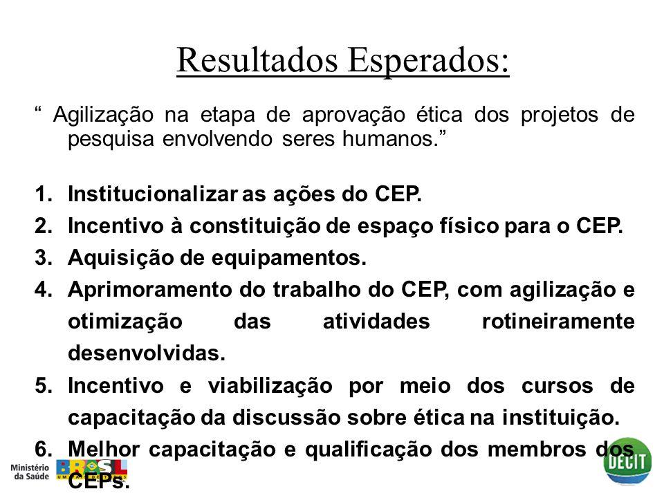 Resultados Esperados: Agilização na etapa de aprovação ética dos projetos de pesquisa envolvendo seres humanos. 1.Institucionalizar as ações do CEP. 2