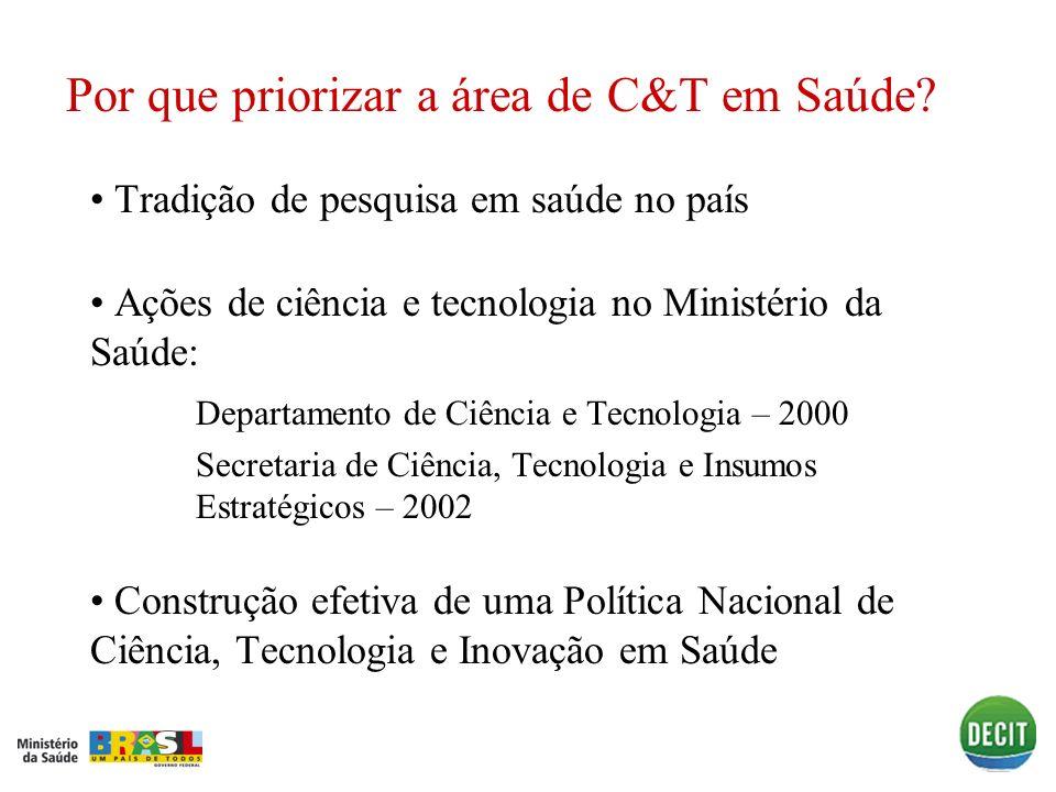 Por que priorizar a área de C&T em Saúde? Tradição de pesquisa em saúde no país Ações de ciência e tecnologia no Ministério da Saúde: Departamento de