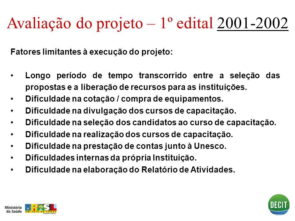 Fatores limitantes à execução do projeto: Longo período de tempo transcorrido entre a seleção das propostas e a liberação de recursos para as institui