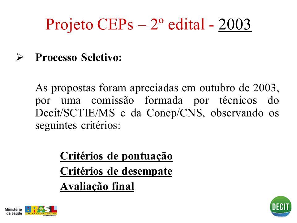 Processo Seletivo: As propostas foram apreciadas em outubro de 2003, por uma comissão formada por técnicos do Decit/SCTIE/MS e da Conep/CNS, observand