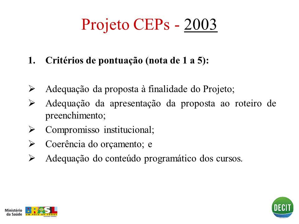 1.Critérios de pontuação (nota de 1 a 5): Adequação da proposta à finalidade do Projeto; Adequação da apresentação da proposta ao roteiro de preenchim