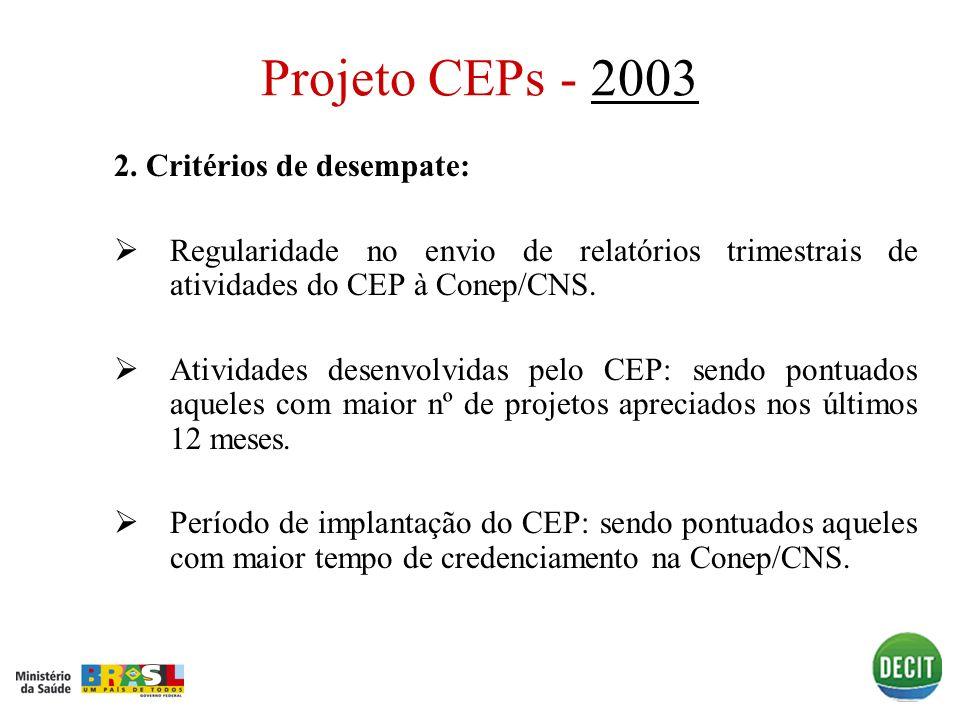 2. Critérios de desempate: Regularidade no envio de relatórios trimestrais de atividades do CEP à Conep/CNS. Atividades desenvolvidas pelo CEP: sendo