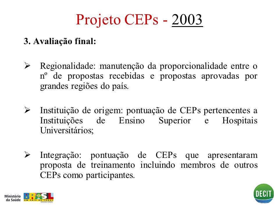 Projeto CEPs - 20032003 3. Avaliação final: Regionalidade: manutenção da proporcionalidade entre o nº de propostas recebidas e propostas aprovadas por