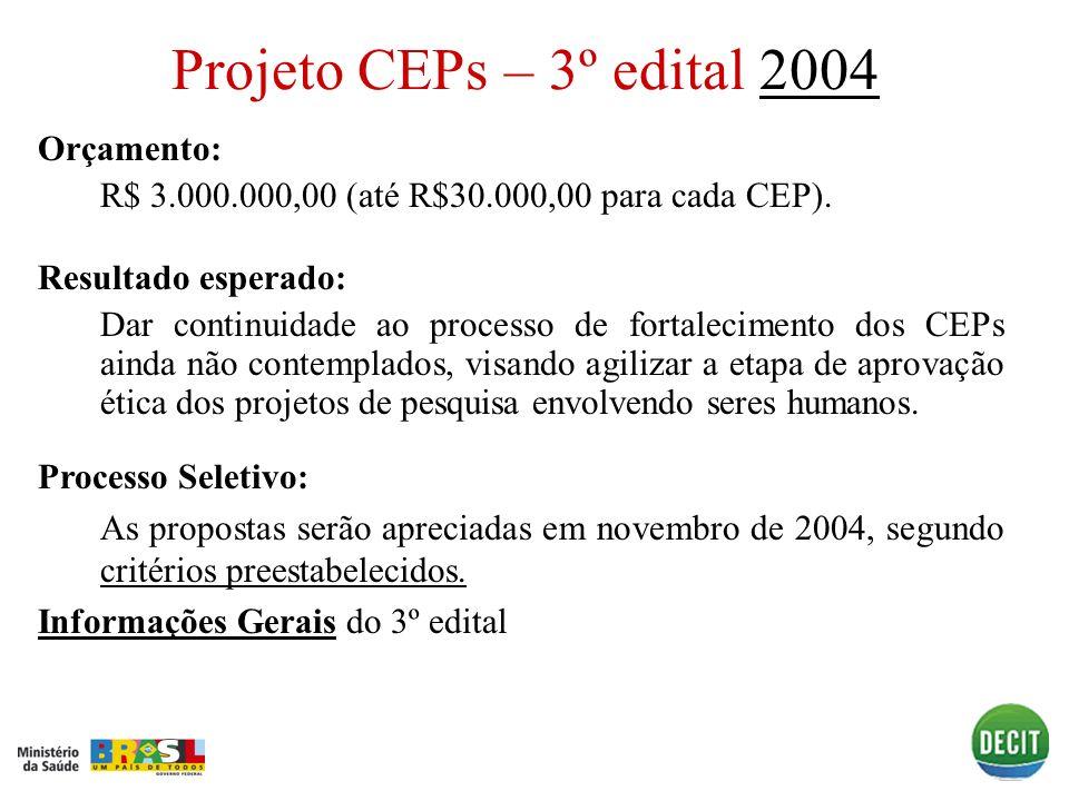 Projeto CEPs – 3º edital 20042004 Orçamento: R$ 3.000.000,00 (até R$30.000,00 para cada CEP). Resultado esperado: Dar continuidade ao processo de fort
