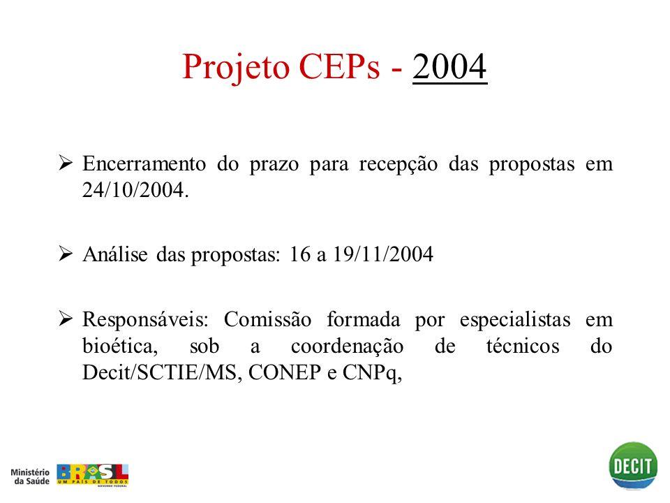 Projeto CEPs - 20042004 Encerramento do prazo para recepção das propostas em 24/10/2004. Análise das propostas: 16 a 19/11/2004 Responsáveis: Comissão