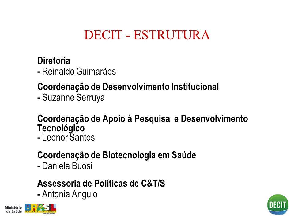 DECIT - ESTRUTURA Diretoria - Reinaldo Guimarães Coordenação de Desenvolvimento Institucional - Suzanne Serruya Coordenação de Apoio à Pesquisa e Dese