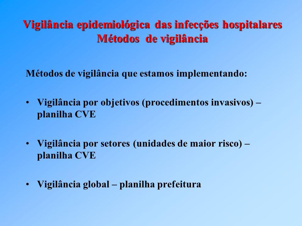 Vigilância epidemiológica das infecções hospitalares Métodos de vigilância Métodos de vigilância que estamos implementando: Vigilância por objetivos (