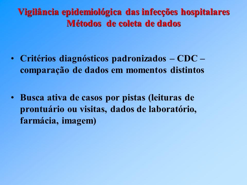 Vigilância epidemiológica das infecções hospitalares Métodos de coleta de dados Critérios diagnósticos padronizados – CDC – comparação de dados em mom