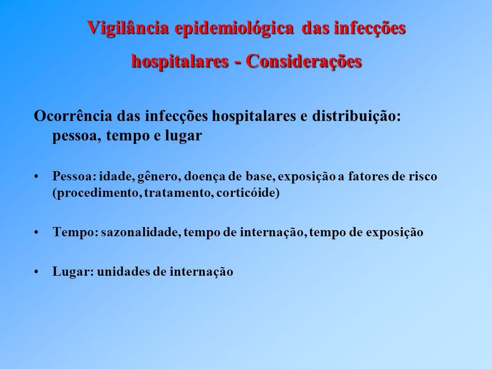 Vigilância epidemiológica das infecções hospitalares - Considerações Ocorrência das infecções hospitalares e distribuição: pessoa, tempo e lugar Pesso