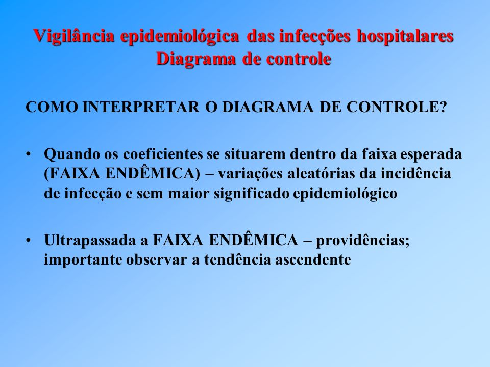 Vigilância epidemiológica das infecções hospitalares Diagrama de controle COMO INTERPRETAR O DIAGRAMA DE CONTROLE? Quando os coeficientes se situarem