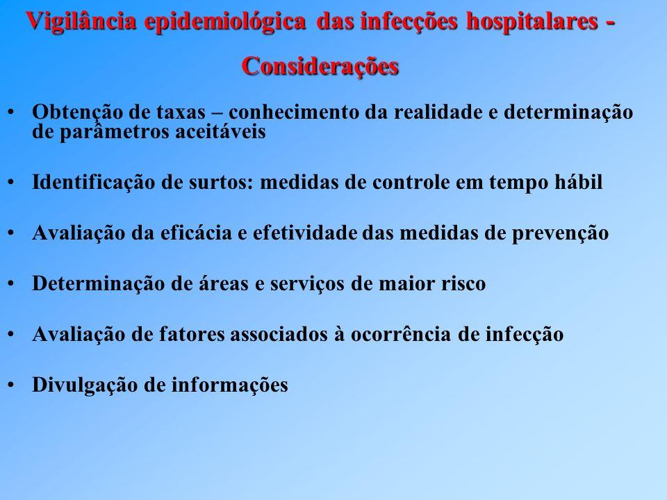 Vigilância epidemiológica das infecções hospitalares - Considerações Obtenção de taxas – conhecimento da realidade e determinação de parâmetros aceitá