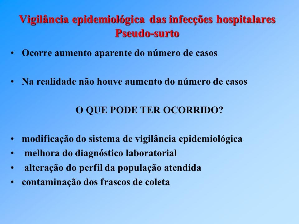 Vigilância epidemiológica das infecções hospitalares Pseudo-surto Ocorre aumento aparente do número de casos Na realidade não houve aumento do número