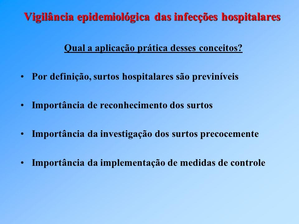 Vigilância epidemiológica das infecções hospitalares Qual a aplicação prática desses conceitos? Por definição, surtos hospitalares são previníveis Imp