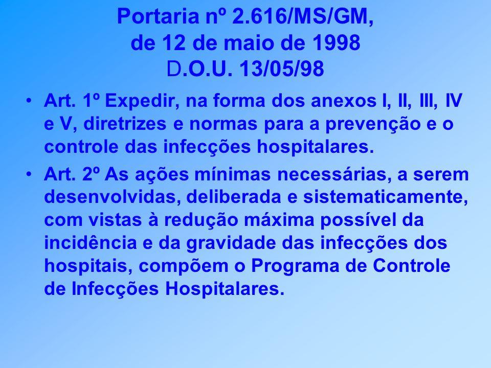 Portaria nº 2.616/MS/GM, de 12 de maio de 1998 D.O.U. 13/05/98 Art. 1º Expedir, na forma dos anexos I, II, III, IV e V, diretrizes e normas para a pre