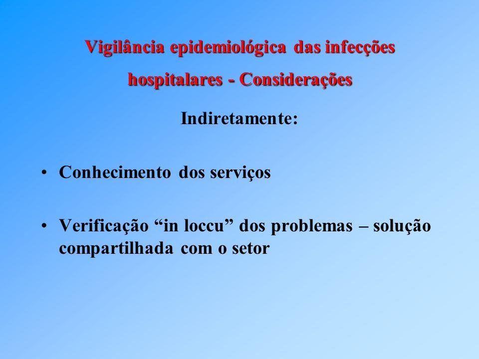 Vigilância epidemiológica das infecções hospitalares - Considerações Indiretamente: Conhecimento dos serviços Verificação in loccu dos problemas – sol