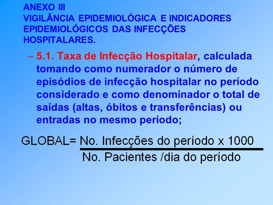 ANEXO III VIGILÂNCIA EPIDEMIOLÓGICA E INDICADORES EPIDEMIOLÓGICOS DAS INFECÇÕES HOSPITALARES. –5.1. Taxa de Infecção Hospitalar, calculada tomando com
