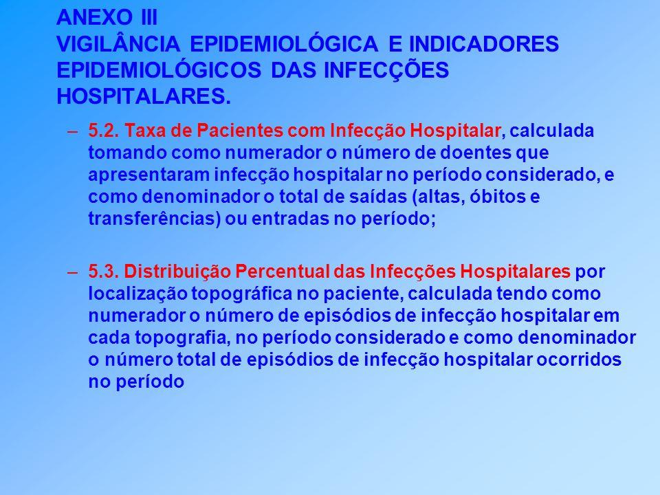 ANEXO III VIGILÂNCIA EPIDEMIOLÓGICA E INDICADORES EPIDEMIOLÓGICOS DAS INFECÇÕES HOSPITALARES. –5.2. Taxa de Pacientes com Infecção Hospitalar, calcula