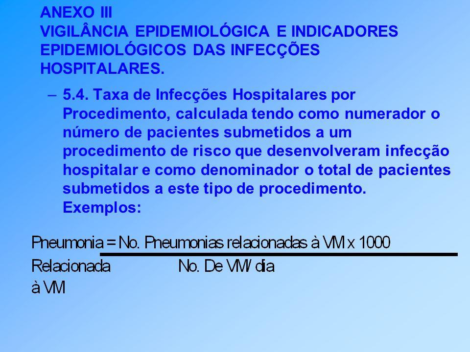 ANEXO III VIGILÂNCIA EPIDEMIOLÓGICA E INDICADORES EPIDEMIOLÓGICOS DAS INFECÇÕES HOSPITALARES. –5.4. Taxa de Infecções Hospitalares por Procedimento, c