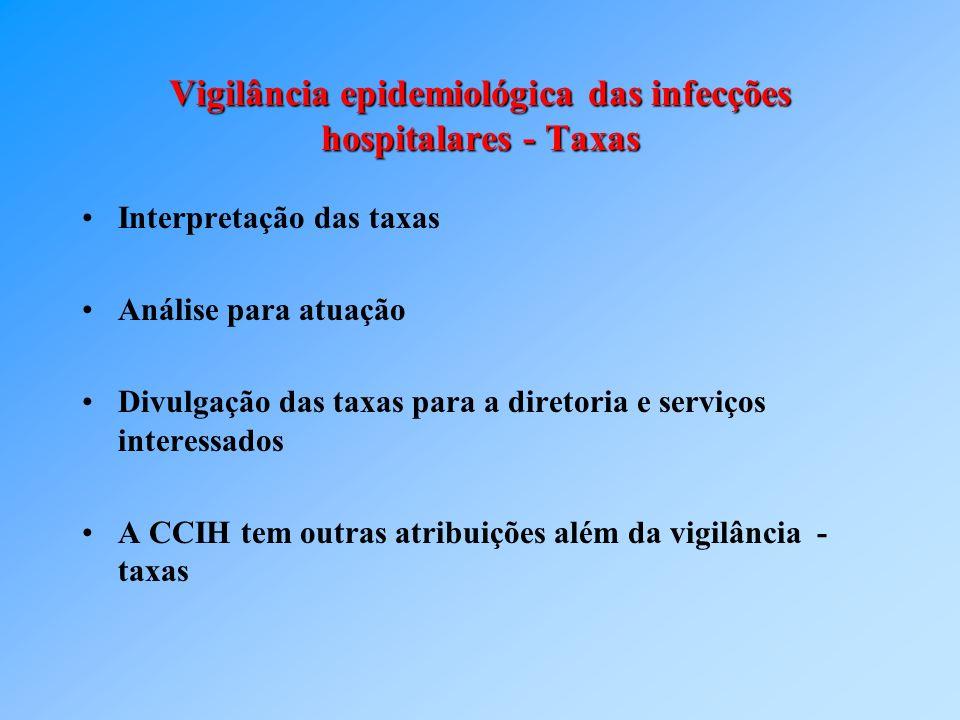 Vigilância epidemiológica das infecções hospitalares Taxas e métodos de vigilância Vigilância global Todo hospital Taxas gerais Gravidade dos pacientes não considerada Complexidade dos procedimentos invasivos: não considerada