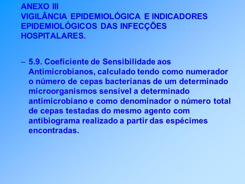 ANEXO III VIGILÂNCIA EPIDEMIOLÓGICA E INDICADORES EPIDEMIOLÓGICOS DAS INFECÇÕES HOSPITALARES. –5.9. Coeficiente de Sensibilidade aos Antimicrobianos,