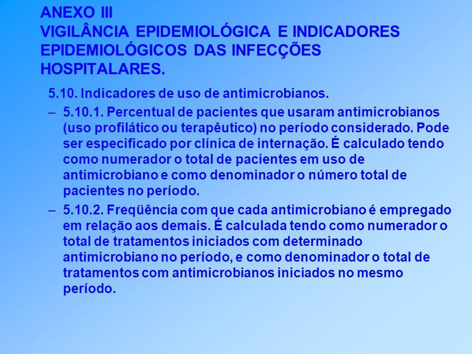 ANEXO III VIGILÂNCIA EPIDEMIOLÓGICA E INDICADORES EPIDEMIOLÓGICOS DAS INFECÇÕES HOSPITALARES. 5.10. Indicadores de uso de antimicrobianos. –5.10.1. Pe