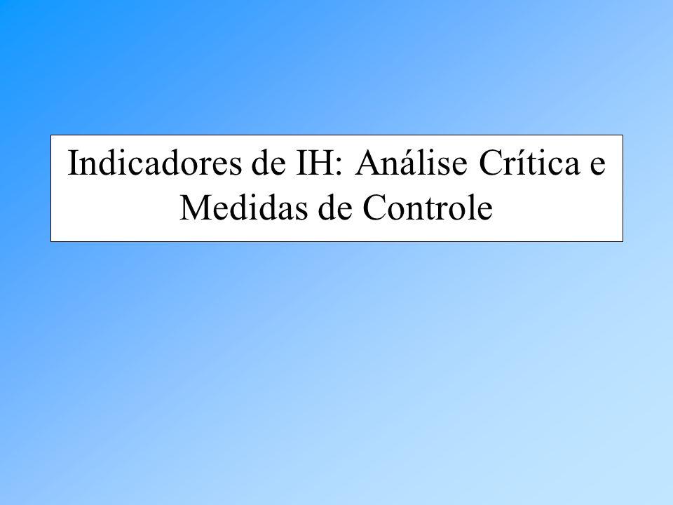 Indicadores de IH: Análise Crítica e Medidas de Controle