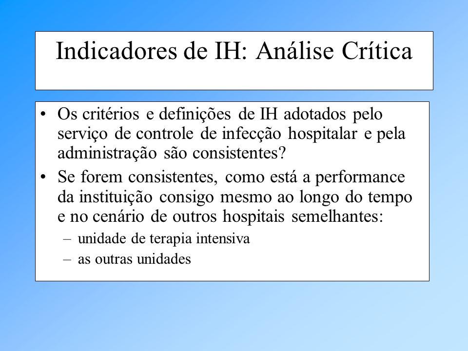 Indicadores de IH: Análise Crítica Os critérios e definições de IH adotados pelo serviço de controle de infecção hospitalar e pela administração são c