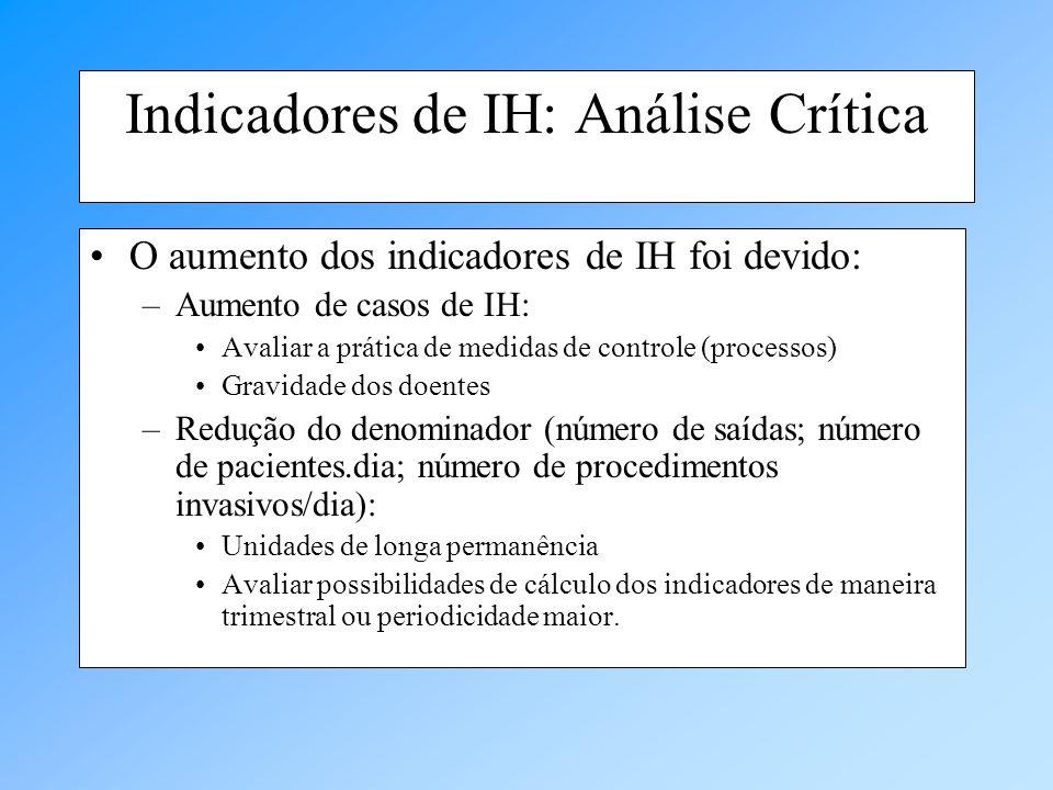 Indicadores de IH: Análise Crítica O aumento dos indicadores de IH foi devido: –Aumento de casos de IH: Avaliar a prática de medidas de controle (proc