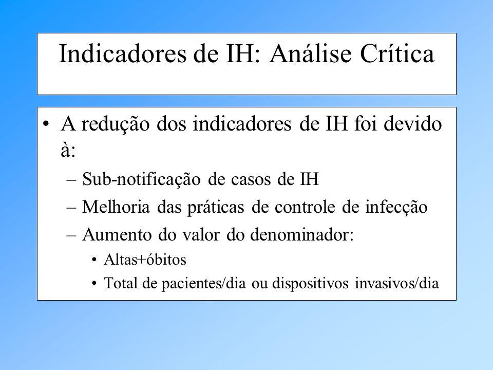 Indicadores de IH: Análise Crítica A redução dos indicadores de IH foi devido à: –Sub-notificação de casos de IH –Melhoria das práticas de controle de