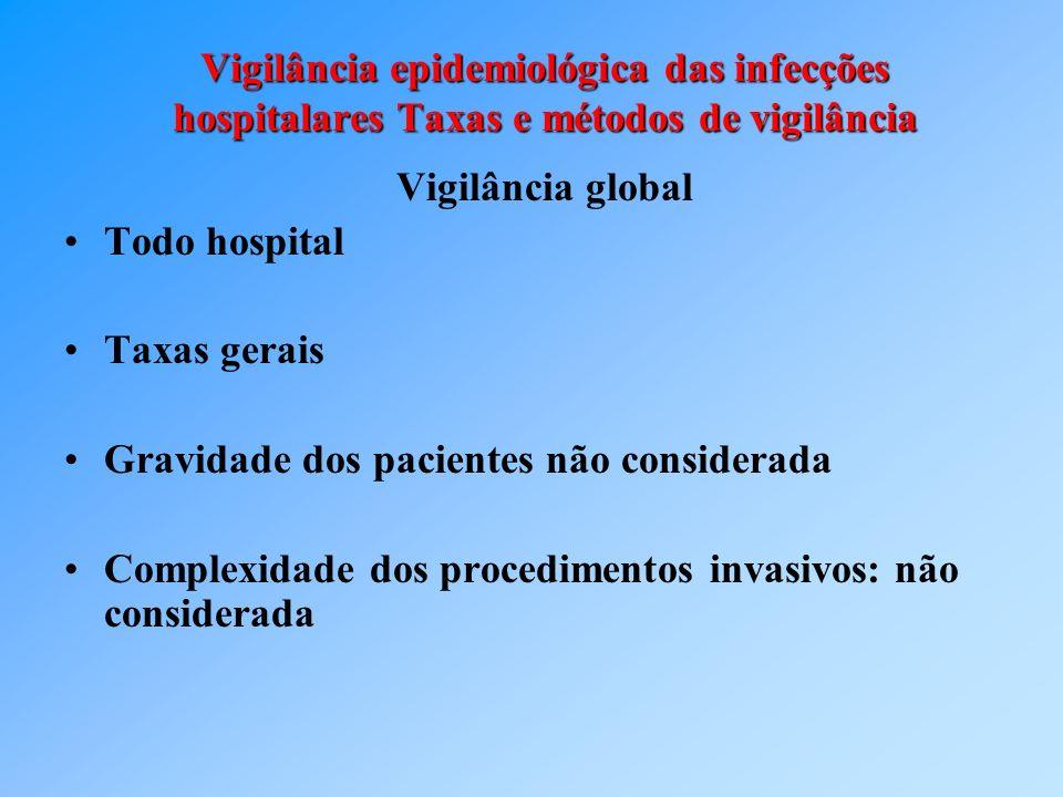 Vigilância epidemiológica das infecções hospitalares Taxas gerais e método de vigilância global Interpretação crítica de taxas gerais Útil em hospitais de pequeno porte Útil em hospitais de baixa complexidade