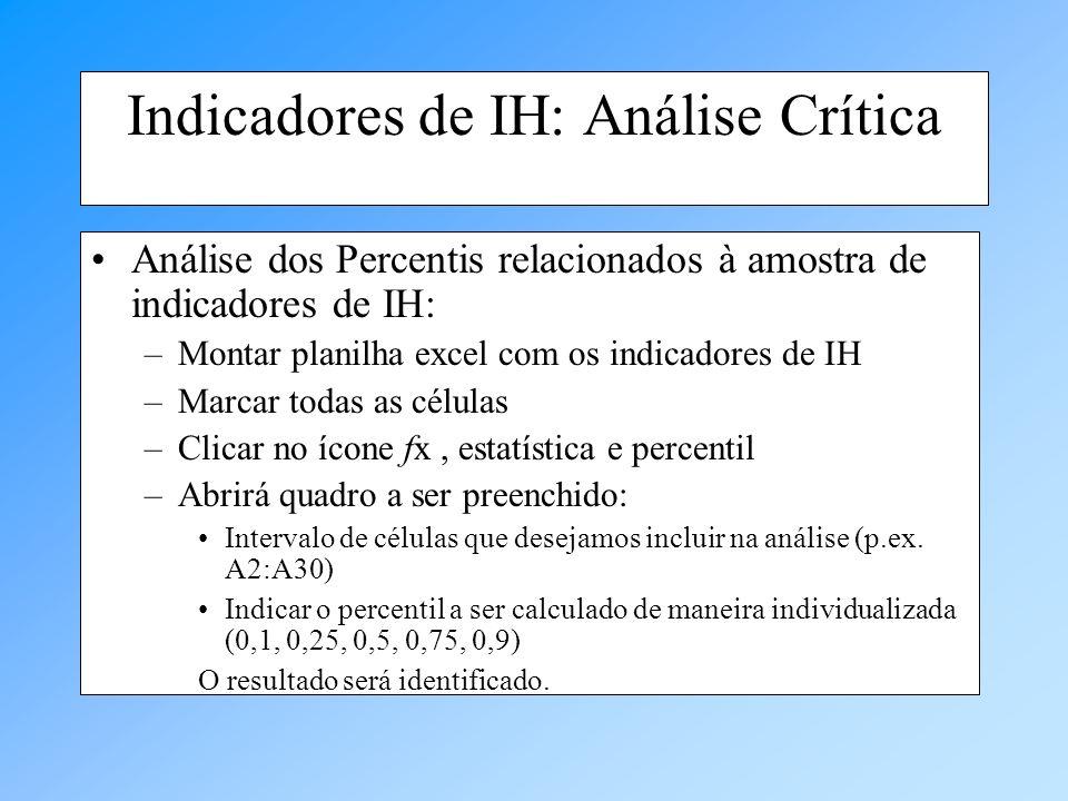 Indicadores de IH: Análise Crítica Análise dos Percentis relacionados à amostra de indicadores de IH: –Montar planilha excel com os indicadores de IH