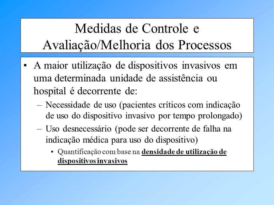 Medidas de Controle e Avaliação/Melhoria dos Processos A maior utilização de dispositivos invasivos em uma determinada unidade de assistência ou hospi