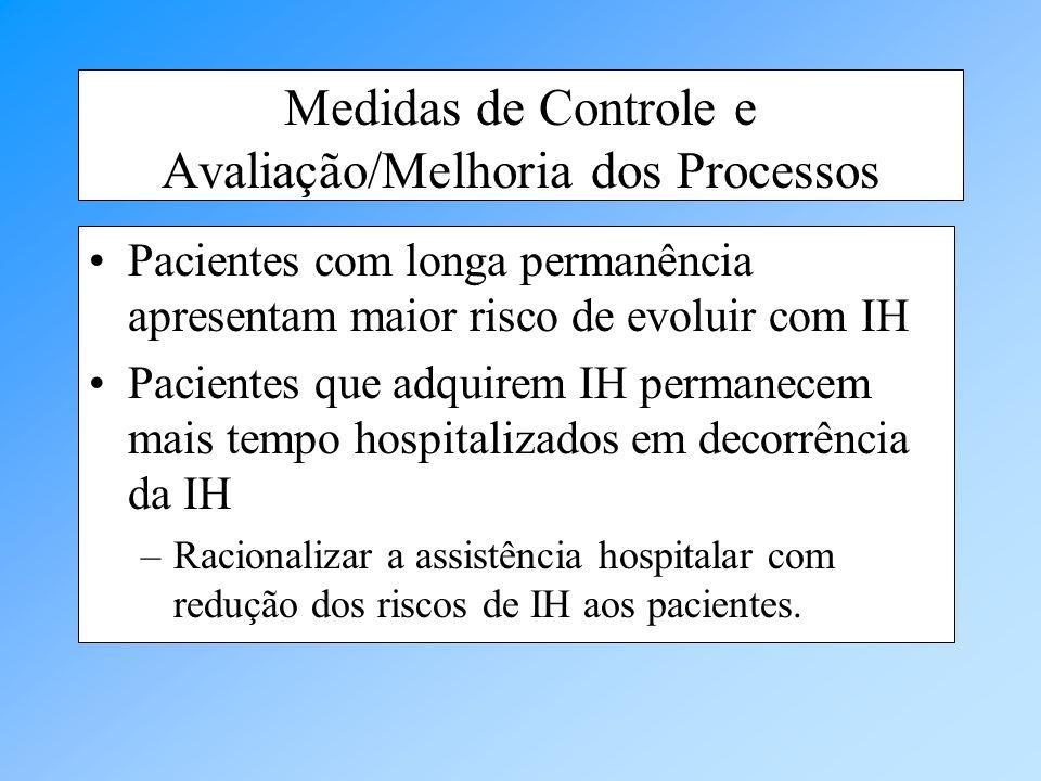 Medidas de Controle e Avaliação/Melhoria dos Processos Pacientes com longa permanência apresentam maior risco de evoluir com IH Pacientes que adquirem